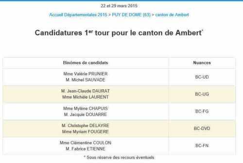 elections d u00e9partementales   la liste des candidats du premier tour est en ligne sur le site du